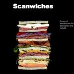 Screenshot: Scanwiches